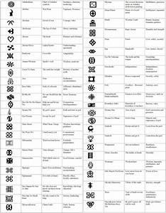 Symbole Und Ihre Bedeutung Liste : ein jahr in ghana adinkra symbole und farben ~ Whattoseeinmadrid.com Haus und Dekorationen