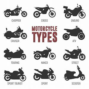 12 Different Types Of Motorcycles  Guide