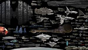 Current sci-fi space vessel size chart includes all your ...