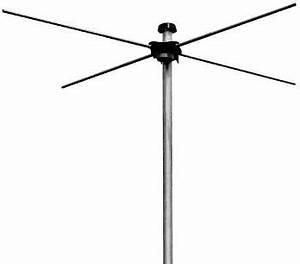 Ukw Antenne Länge : kathrein aba20 fm radioantenne kreuzdipol online kaufen im voltus elektro shop ~ Eleganceandgraceweddings.com Haus und Dekorationen