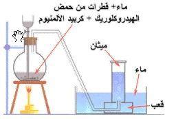 الفيزيائيون الروس يبتكرون طريقة جديدة للكشف عن الغازات المتفجرة Sputnik Arabic