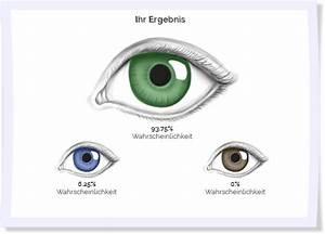 Grüne Augen Bedeutung : gr ne augen alles was ihr wissen m sst mytoys blog ~ Frokenaadalensverden.com Haus und Dekorationen
