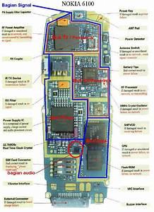 Blok    Bagian Yang Bekerja Pada Perangkat Ponsel