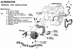 Dodge Stealth Engine Diagrams