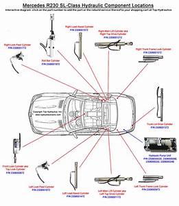 Mercedes-benz Sl-class Questions