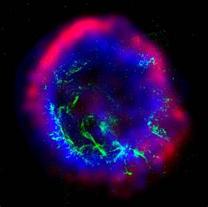 Astronomy: What is a Supernova?