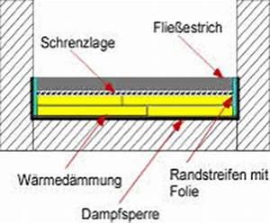 Siebdruckplatten Wasserfest Streichen : estrich trocknungszeit betonestrich anhydritestrich ~ Watch28wear.com Haus und Dekorationen