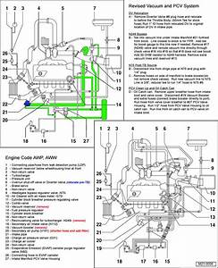 2002 Vw Jetta 1 8 Turbo Engine Diagram