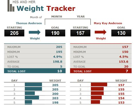 Track Roster Template by Sports Roster And Schedule Office Templates