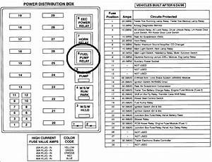 31 2003 Ford F250 Fuse Panel Diagram