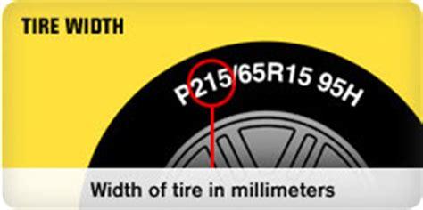 wondered    numbers  side  tires