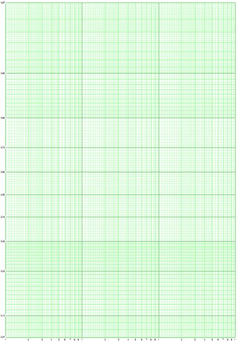free graphing paper free graph paper maker software gatzet