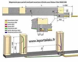 Moteur Portail Electrique : portail coulissant electrique meilleures images d ~ Premium-room.com Idées de Décoration