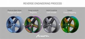 Reverse Engineering And Hybrid Modeling On A Car Rim