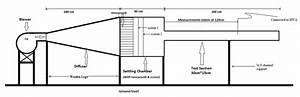 Schematic Of Open Jet Wind Tunnel
