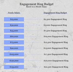 Wedding ring 2 months salary best 28 images what for How to pay for a wedding ring