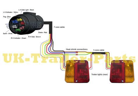 pin  type trailer plug wiring diagram uk trailer parts