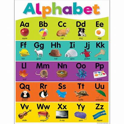Alphabet Chart Colorful Poster Language Charts Learning