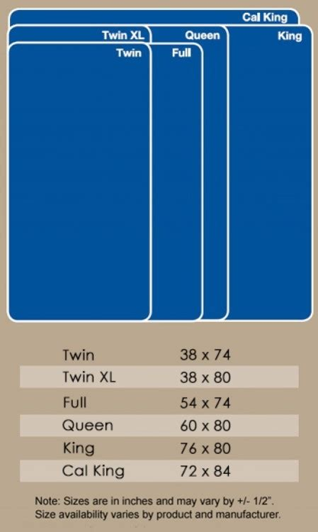 Bed Size Chart I Have Cali King Nowbut Now I Want An