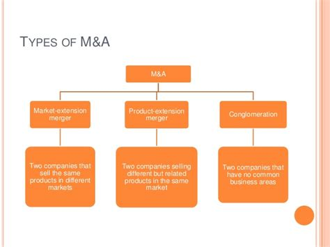 Chair Development by Mergers And Acquisitions