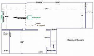 Diy Basement Home Theater Wiring