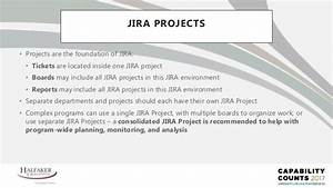Using Jira To Scale Your Business