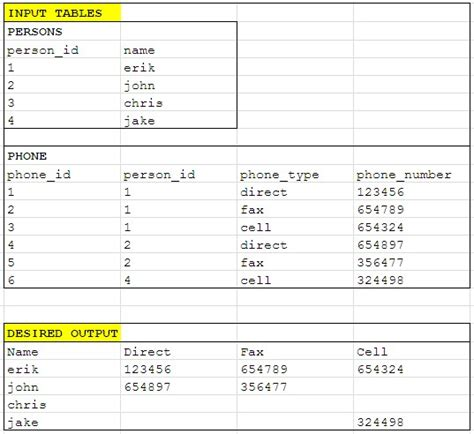 sql server update table from another table lifestylenix blog