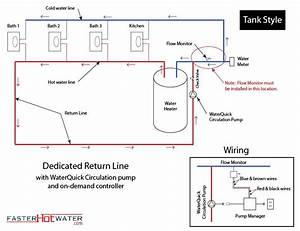 Dedicated Recirc System Hot Water Circulation System