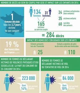 Vers L U0026 39  U00e9galit U00e9 Entre Les Femmes Et Les Hommes