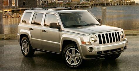 Jeep Patriot 2008 Limited Description Guide