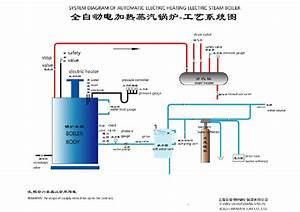 Electric Steam Boiler Manufacturers China - Best Price ...
