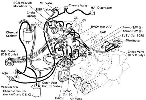 1989 Toyotum 22r Engine Diagram by 1969 Ford Torino 5 8l 4bl Ohv 8cyl Repair Guides