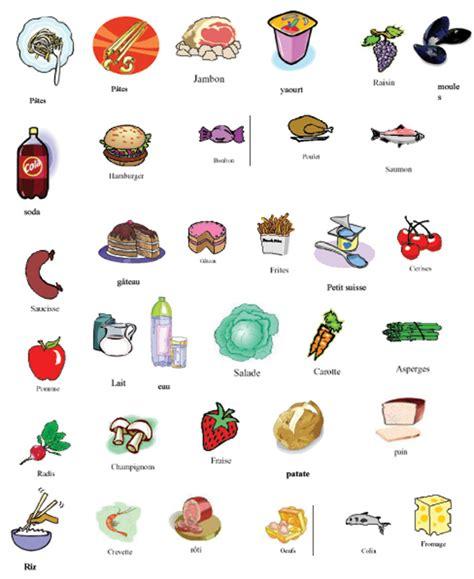 jeux de cuisine gratuit nouveaux imprimer la fiche visuels pour menu équilibré tête à