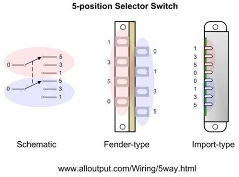 hasil gambar untuk telecaster sh wiring 5 way tone gitar