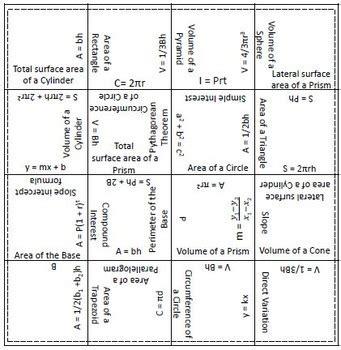 grade staar formula chart matching activity  versions tpt