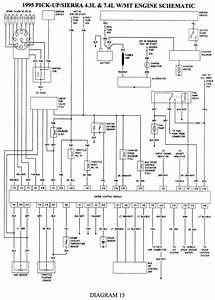 1996 Cadillac Deville Engine Diagram Wiring Schematic