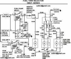 1995 F150 Engine Colored Diagram Wiring Schematic : 1996 ford f150 fuse box diagram 1995 ford f 150 fuse box ~ A.2002-acura-tl-radio.info Haus und Dekorationen