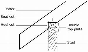Birdsmouth joint - Wikipedia