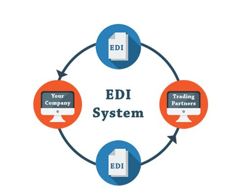 facts   edi electronic data interchange