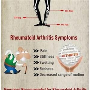 Rheumatoid Arthritis: Treatment, Symptoms and Diet | Visual.ly