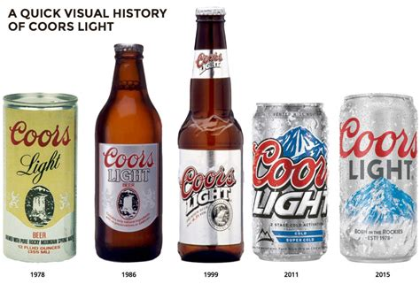 content of coors light the new look of coors light millercoors