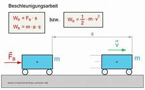 Weg Berechnen Physik : arbeit beschleunigungsarbeit berechnen ~ Themetempest.com Abrechnung