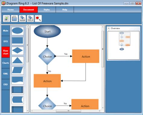 tools  creating flowcharts