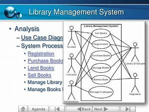 Use Case Diagram Library Management System