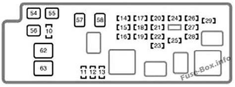 2004 Toyotum Tundra Fuse Box Diagram by Fuse Box Diagram Gt Toyota Tundra 2004 2006