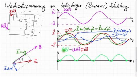 blindleistung berechnen wechselstromleistung elektronik