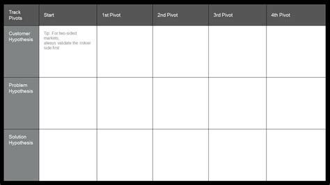 board template lean startup machine validation board powerpoint templates