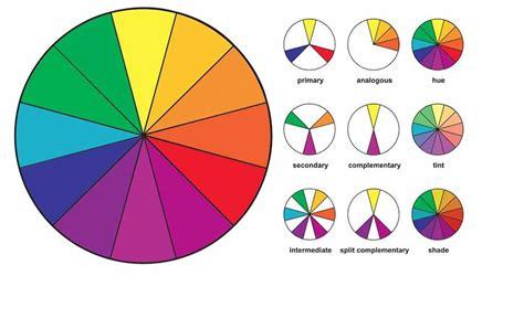 interior design color theory color theory and interior design deco window fashions