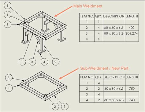 show solidworks sub weldment components in a drawing cut list