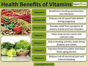 Vitamins Benefits  What To Take  U0026 When